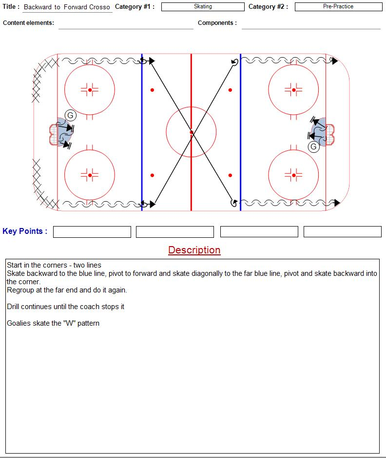 Skating Coach Nielsen S Ice Hockey Drills