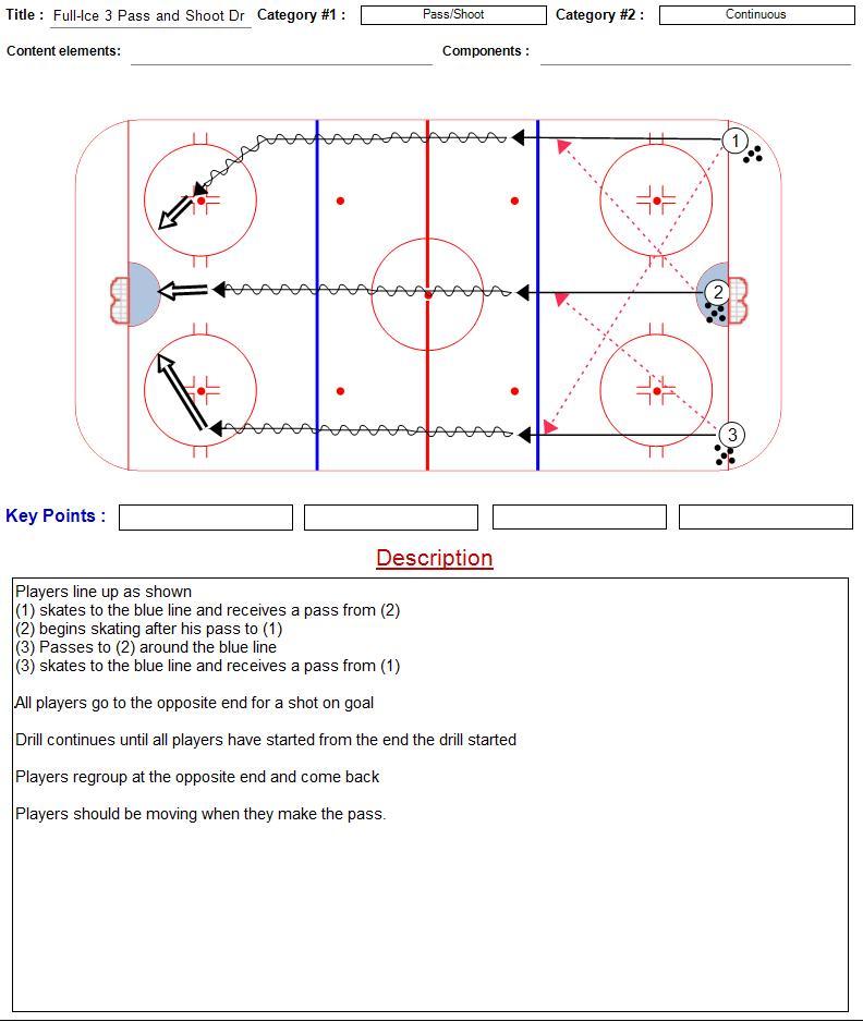 Passing Coach Nielsen S Ice Hockey Drills