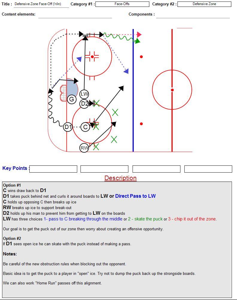 Face Offs Coach Nielsen S Ice Hockey Drills