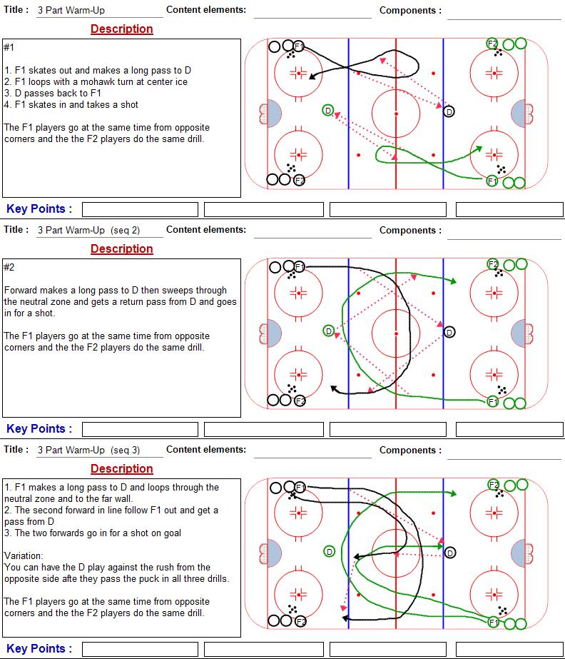 High Tempo Drills | Coach Nielsen's Ice Hockey Drills
