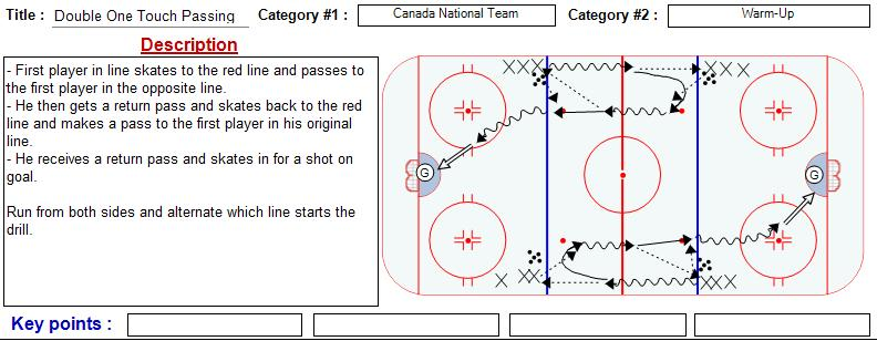Remarkable, midget hockey drill message simply
